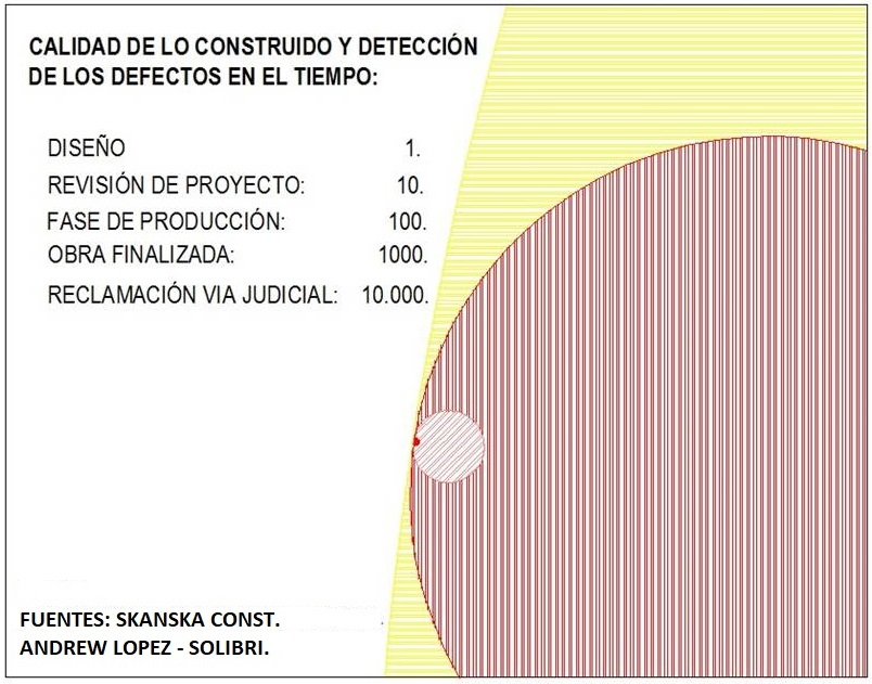 12- BIM INDUSTRIALIZACION - JC CABRERO