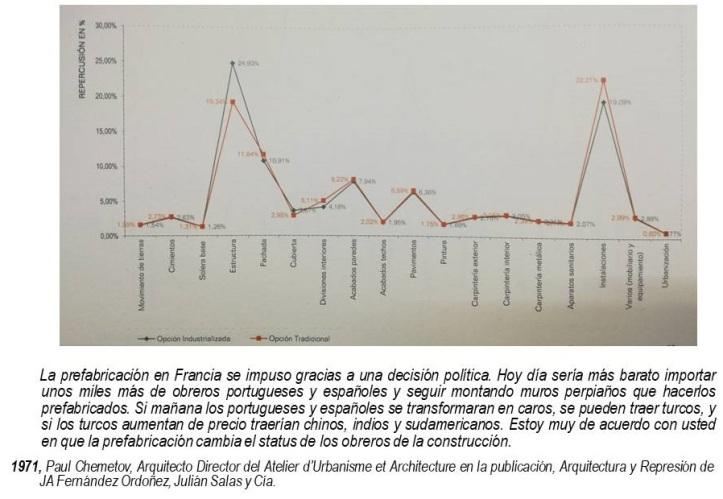 15- BIM INDUSTRIALIZACION - JC CABRERO