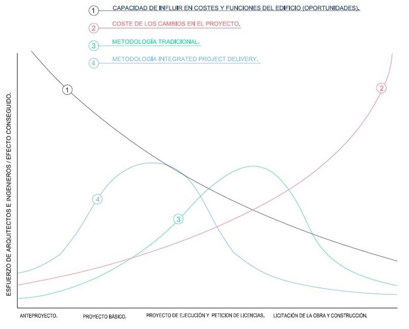 18- BIM INDUSTRIALIZACION - JC CABRERO