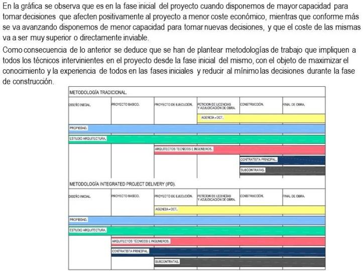 19- BIM INDUSTRIALIZACION - JC CABRERO