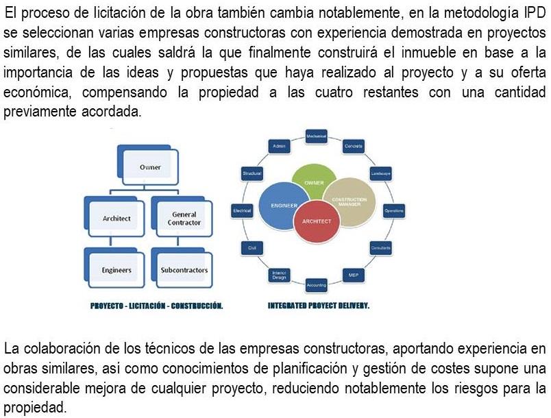 20- BIM INDUSTRIALIZACION - JC CABRERO