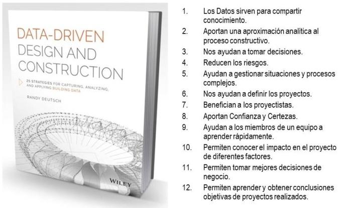 22- BIM INDUSTRIALIZACION - JC CABRERO